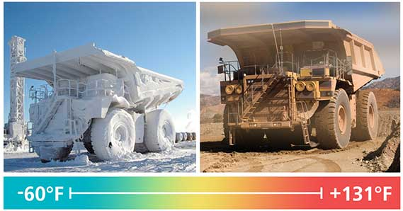 the left side shows the temperature is -60°f that the dump truck is frozen while the right shows the temperature is extremely hot that the temperature reaches to +131°f