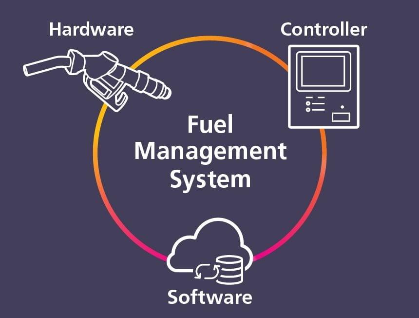 Fleet Fuel Management Solutions Monitoring Dispensing