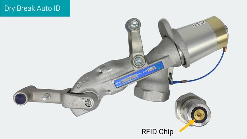 RFID Fuel Management System with Auto ID Refuelling Hardware -