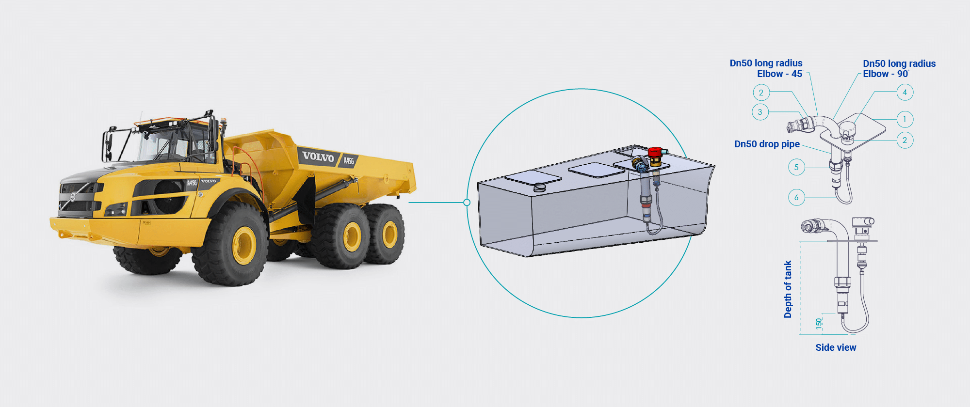 Articulated Dump Truck Kits - FillSafe Zero | Banlaw on